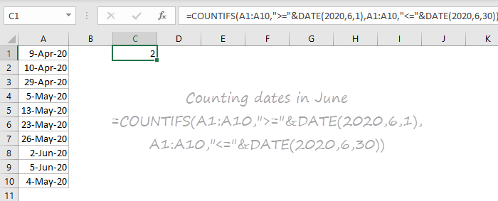 COUNTIFS example - count dates in june
