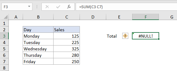 Excel #NULL! error example