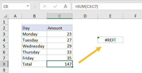 Excel #REF error example