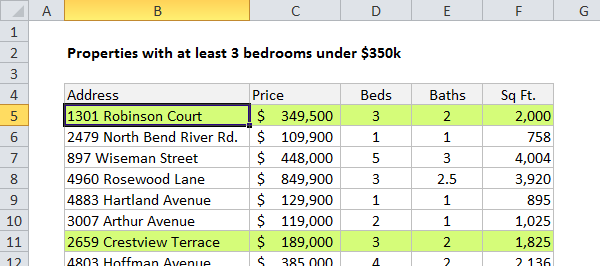 Conditional formatting to highlight property listings