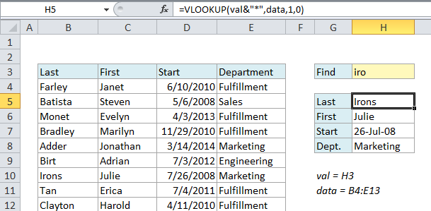 VLOOKUP with wildcards - asterisk is concatenated to the lookup value