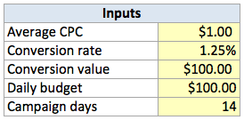 Adwords worksheet - inputs