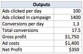 Adwords worksheet - outputs