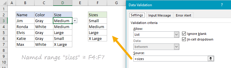 Data validation dropdown menu values with named range