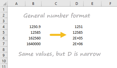 General number format in narrow column