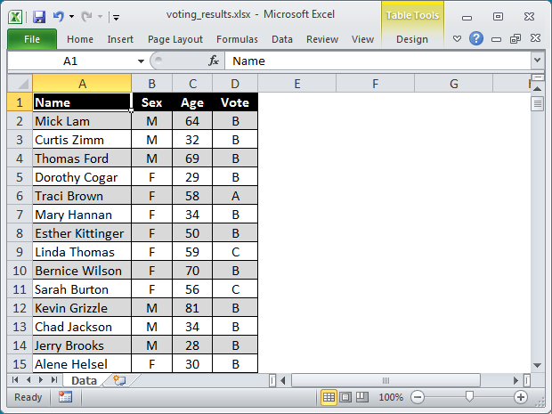 how to group a pivot table by age range
