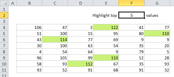 Dynamic conditional formatting for top values