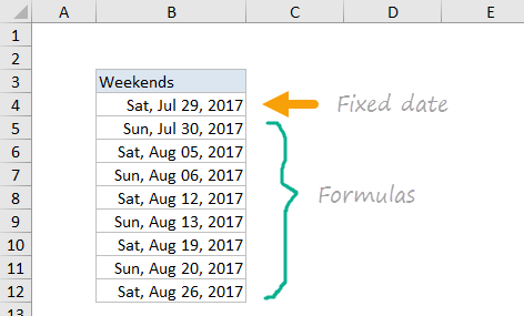 Example list of weekend dates only