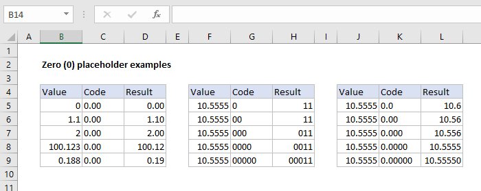 Zero placeholder examples