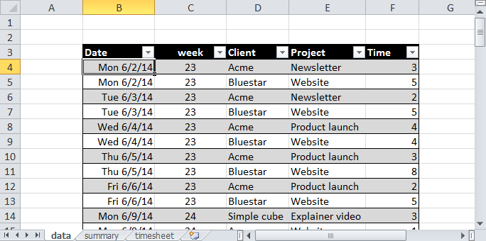 5 Pivot Tables You Probably Haven 39 T Seen Before Exceljet