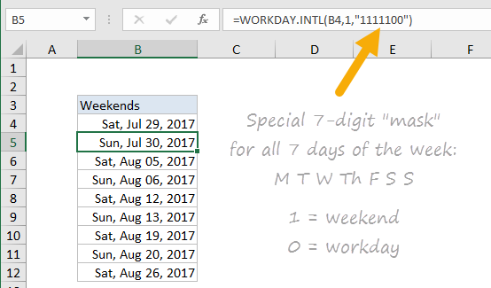 Using WORKDAY.INTL to generate weekend dates only