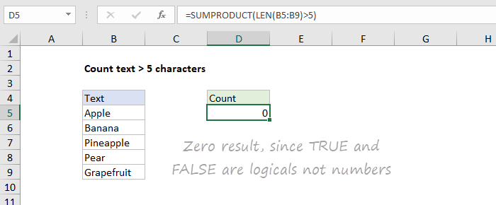 Zero result without coercion
