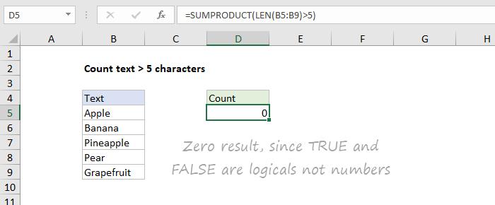 Zero result without coercion