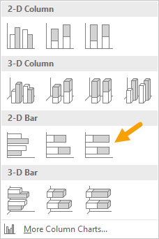 Select 100% stacked bar option under 2d bar charts