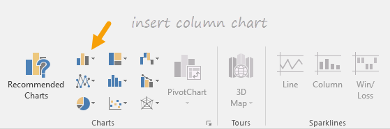 Click the insert column chart icon on the ribbon