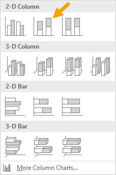 Select the stacked column option