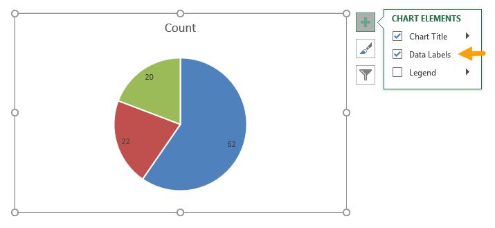 Pie Chart Survey Results Favorite Ice Cream Flavor Exceljet