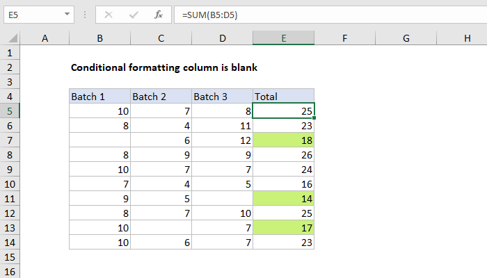 Excel formula: Conditional formatting column is blank