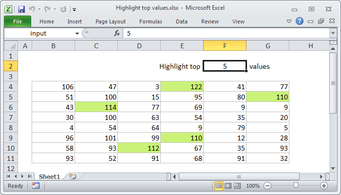 Excel formula: Highlight bottom values