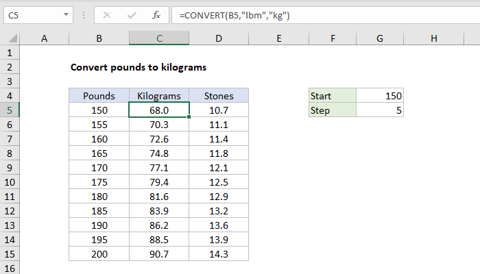 Excel Formula Convert Pounds To Kilograms Exceljet