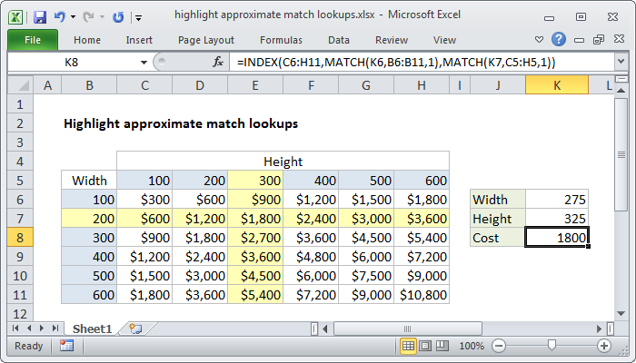 Excel formula: Highlight approximate match lookup conditional formatting
