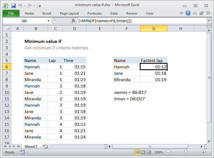 Excel formula: Minimum value if