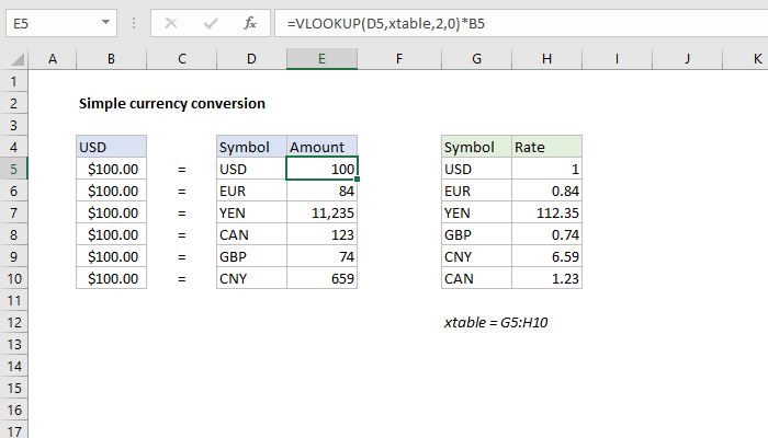 Excel Formula Simple Currency