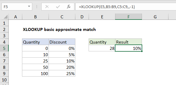 XLOOKUP - basic approximate match example