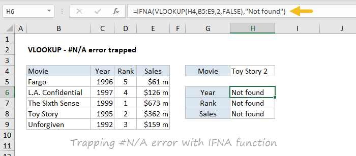 VLOOKUP #N/A error example - fixed