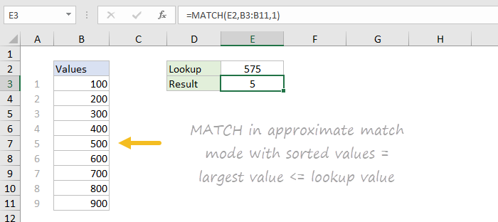 Basic approximate match with MATCH function