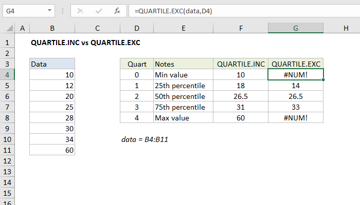 QUARTILE.inc vs QUARTILE.exc
