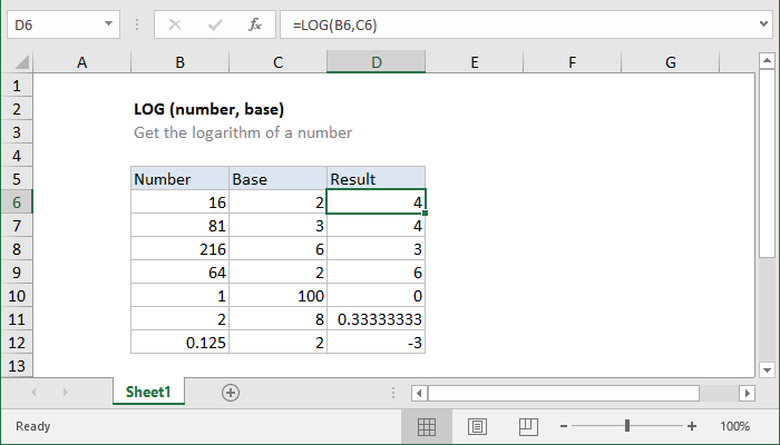 How To Use The Excel Log Function Exceljet