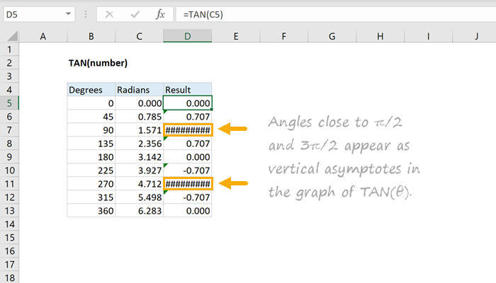 How To Use The Excel Tan Function Exceljet