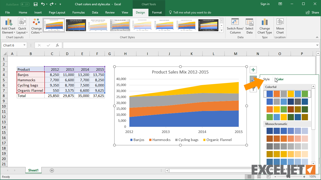 Excel Tutorial Chart Colors And Styles