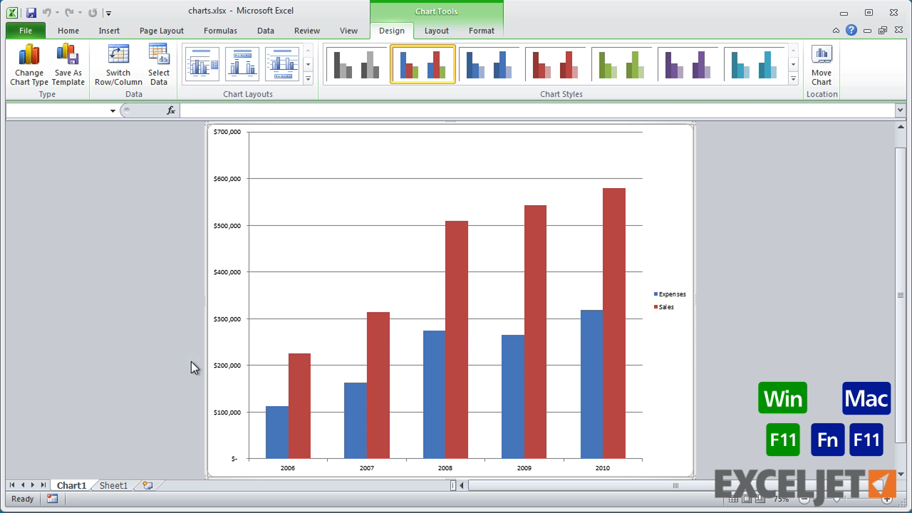 Excel tutorial: Shortcuts for charts
