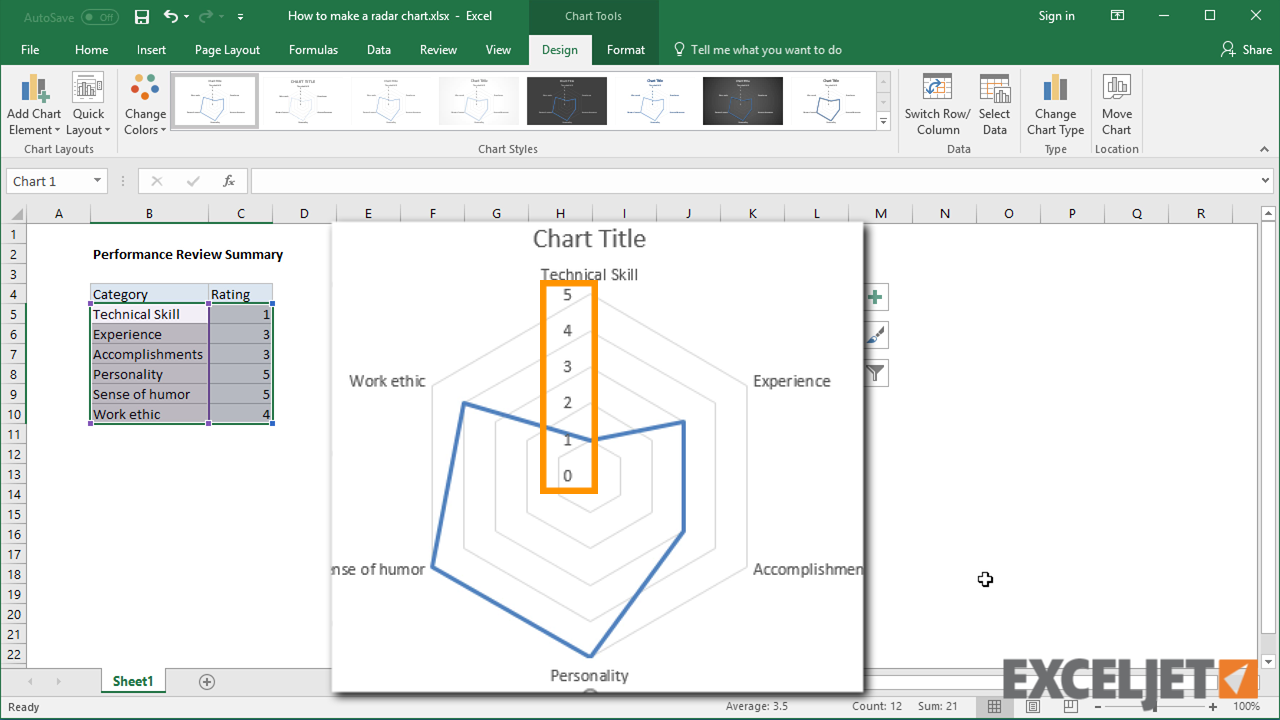 Excel Tutorial How To Build A Radar Chart