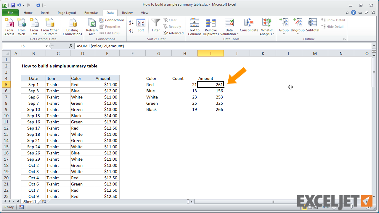 Excel Tutorial How To Build A Simple Summary Table