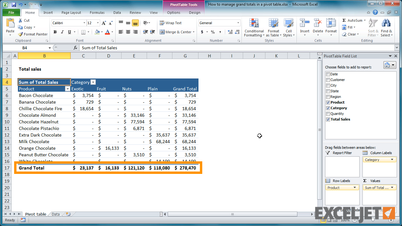 Excel Tutorial How To Control Grand Totals In A Pivot Table