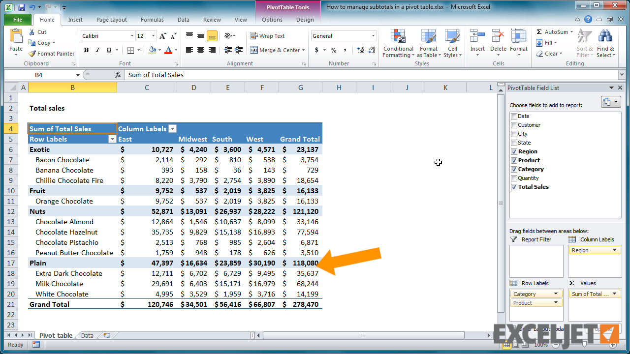 Image result for Pivot table subtotal