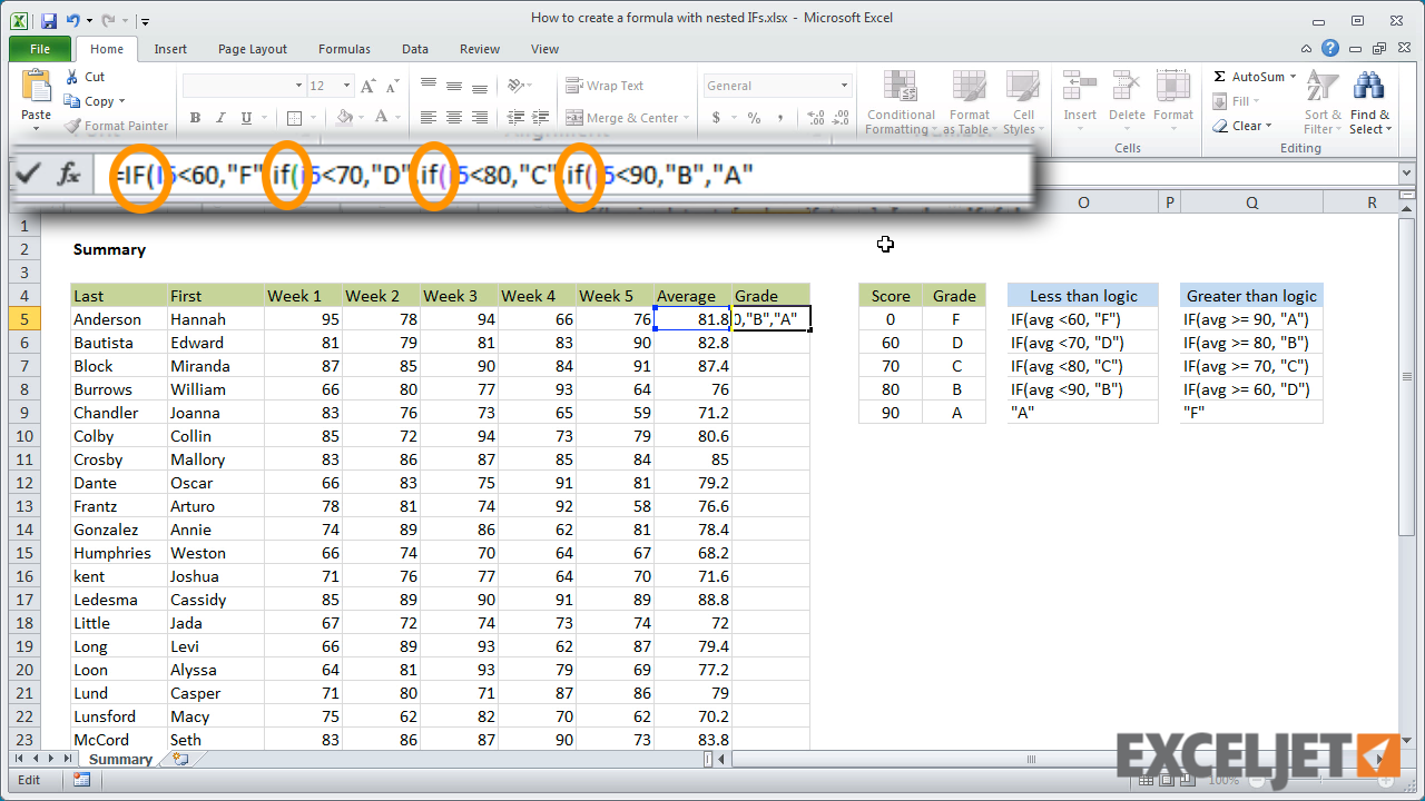 Excel tutorial: How to create a formula with nested IFs