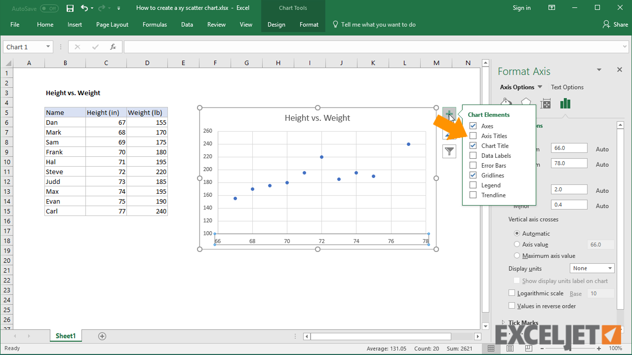 Excel tutorial how to create a xy scatter chart from the video how to create a xy scatter chart ccuart Gallery