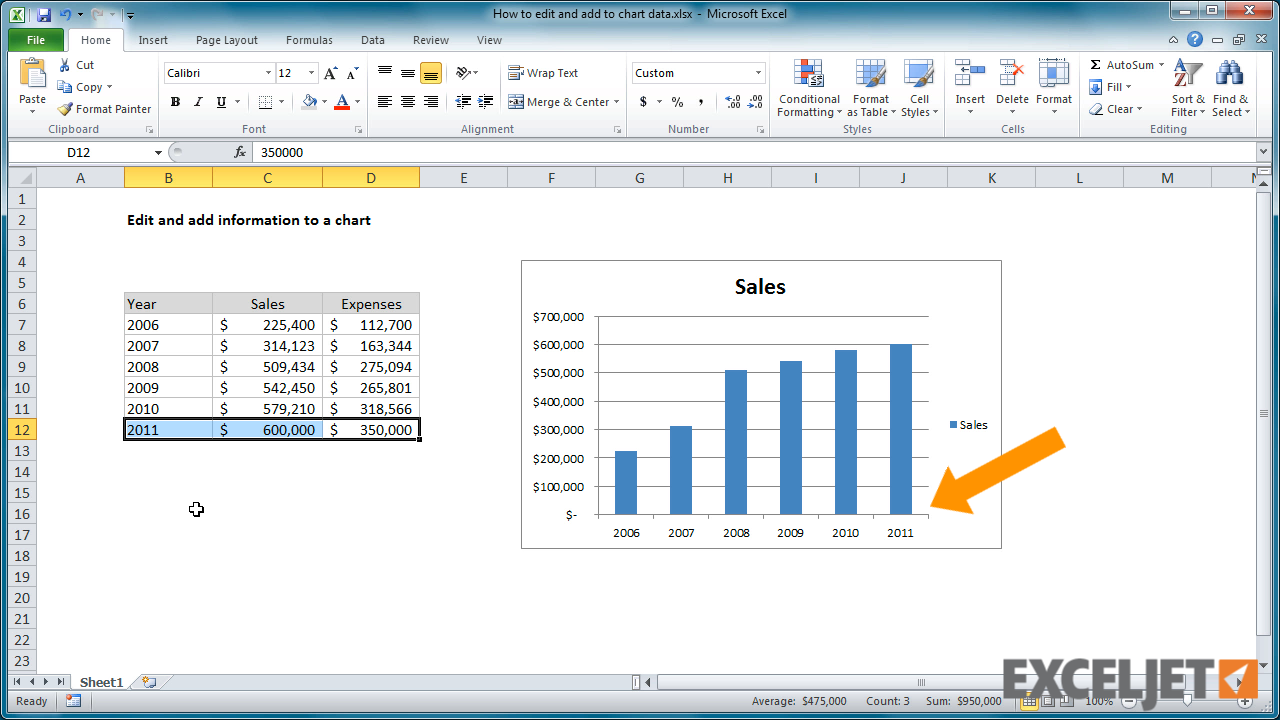 excel tutorial how to edit and add to chart data. Black Bedroom Furniture Sets. Home Design Ideas