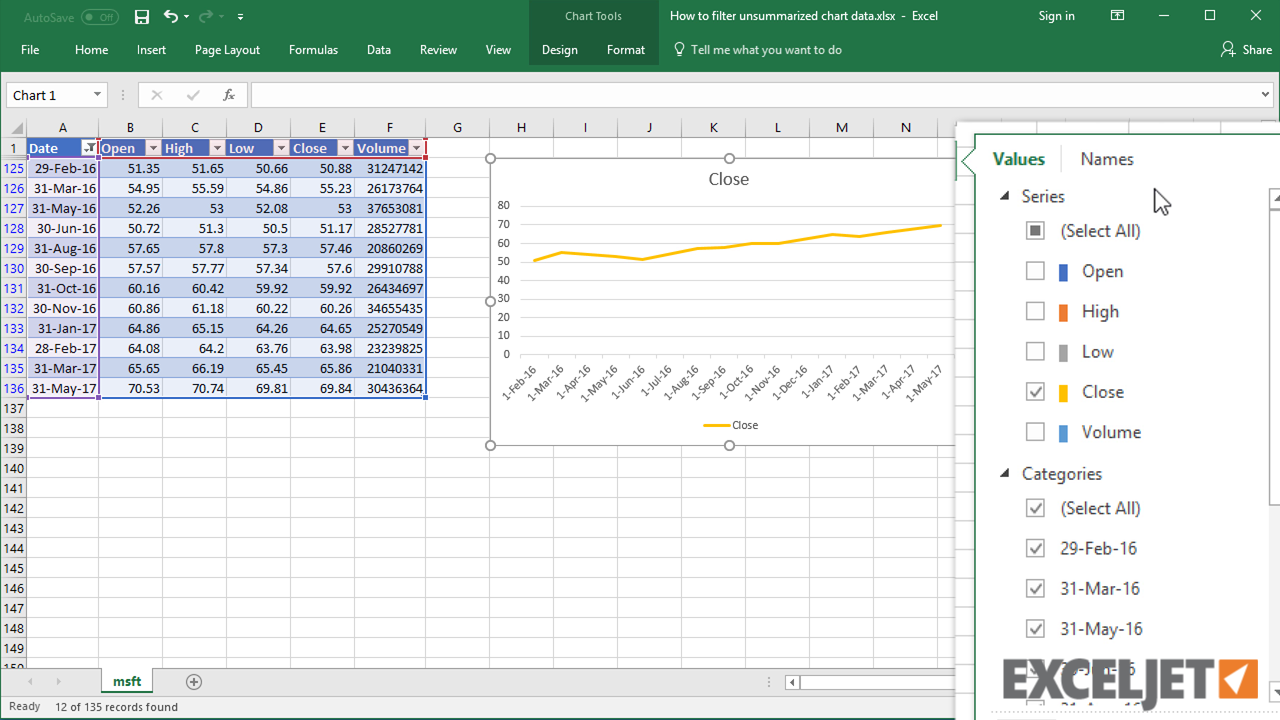Excel tutorial how to filter chart data with a table filter from the video how to filter chart data with a table filter ccuart Images