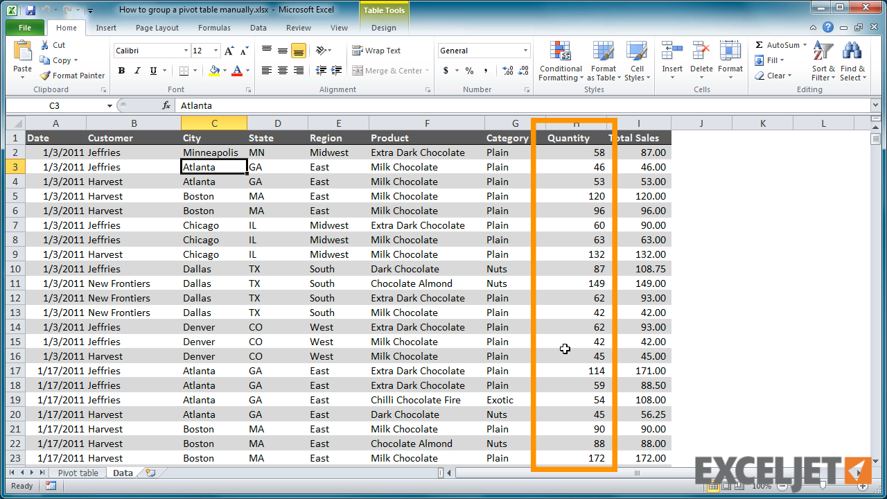 Excel Tutorial How To Group A Pivot Table By Numbers