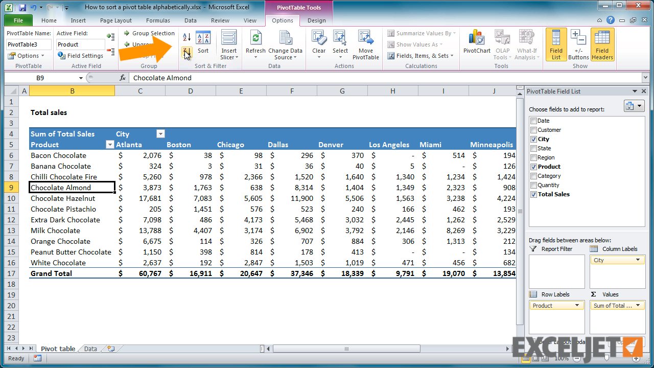 Excel tutorial: How to sort a pivot table alphabetically