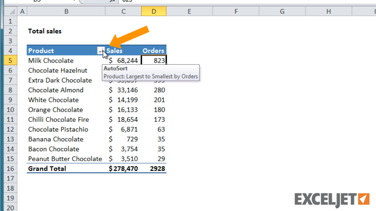 excel tutorial how to sort a pivot table by value