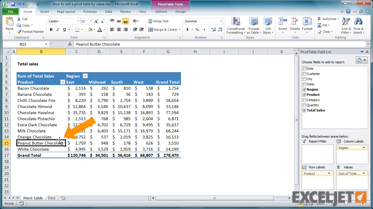 Excel Tutorial How To Sort A Pivot Table Manually