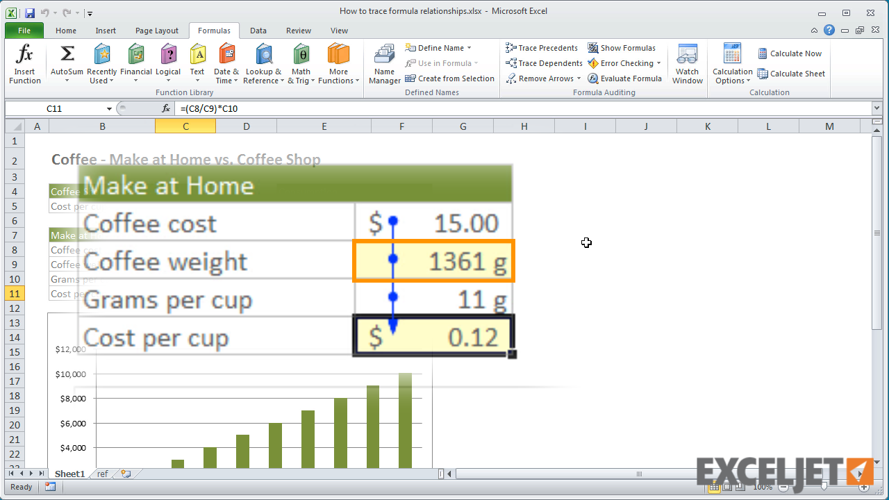 excel tutorial how to trace formula relationships