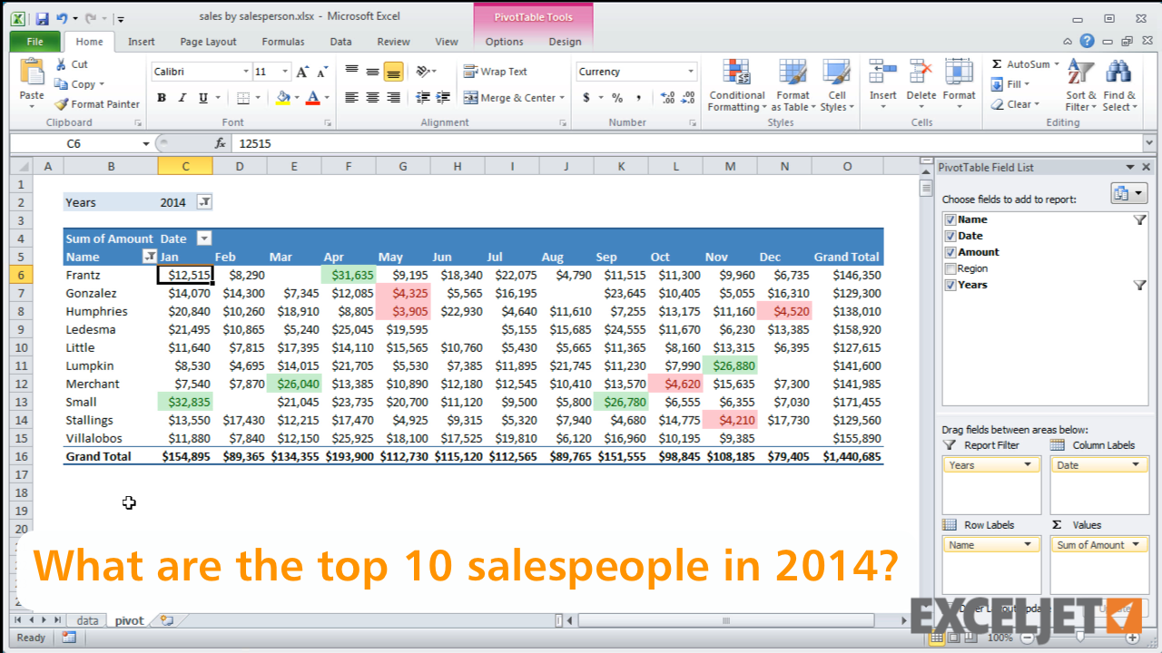 excel tutorial pivot table example sales by sales person