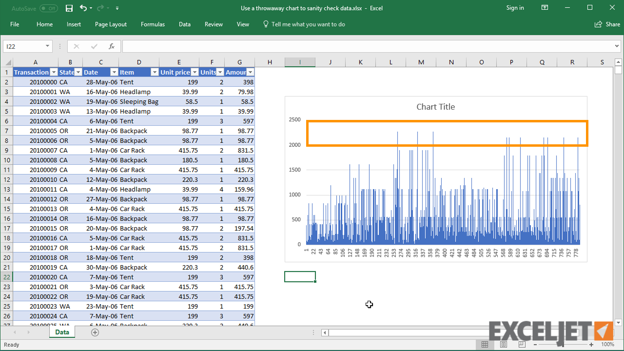 Excel Tutorial  Use A Throwaway Chart To Sanity Check Data